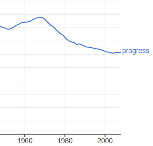 MicroEssay: The Future of Global English (400 Years in the Future